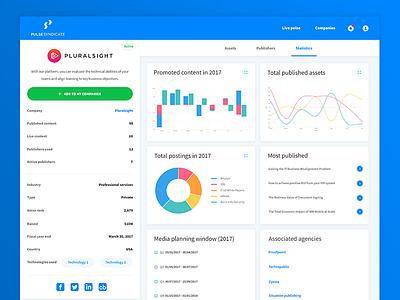 Company profile statistics company profile user experience saas dashboard statistics ui ux