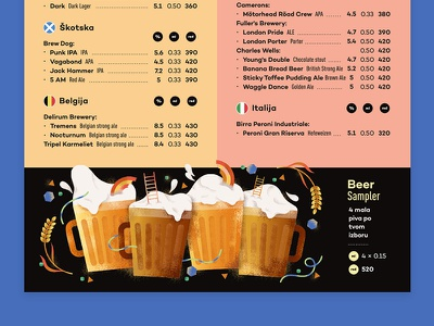 Detail from Sprat Bar's menu 2d illustration drink bar brewery beers beer menu design menu