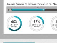 Charts and Bar Graphs