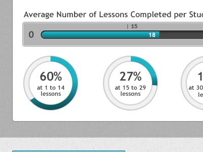 Charts and Bar Graphs charts graphs