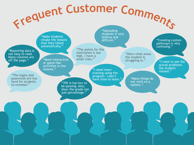Knowing Your Customers customer ux feedback