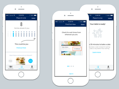 Restaurant app how to vote discovery how to mobile