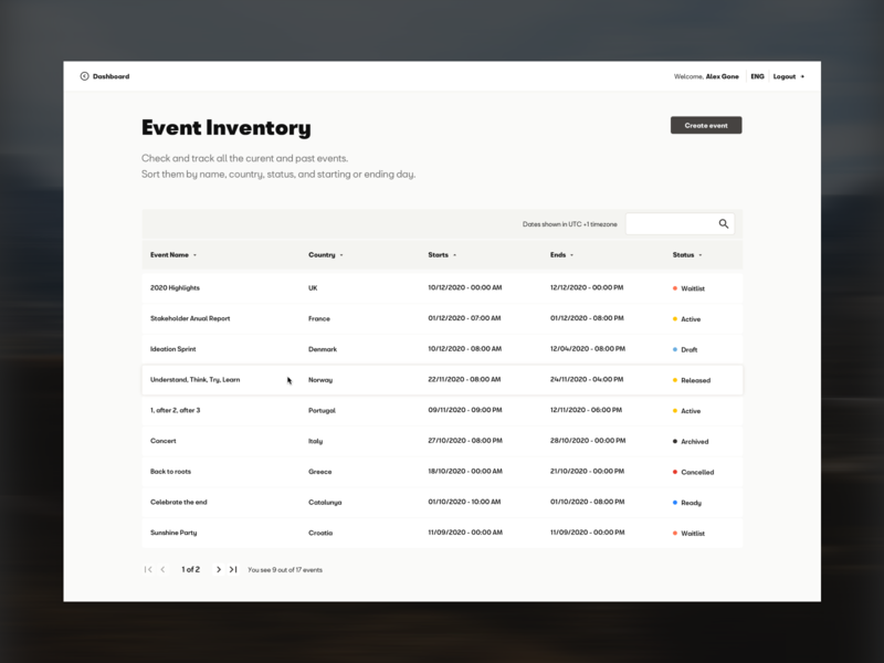 Event Inventory b2b web app user experience interface chart ui design dashboard typography