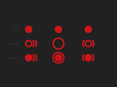 big bruh indicator indicator status microphone camera icon ios