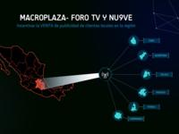 Digital TV Keynote Presentation
