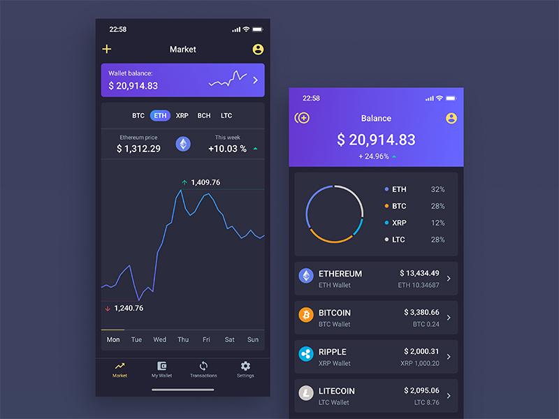 Cryptocurrency auto trading app