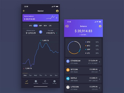 Crypto Currency App - Market & Wallet Balance ui user interface dark cryptocurrency chart coin balance wallet dashboard iphone x mobile app