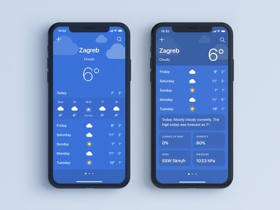 Weather App - Flat iOS redesign redesign flat figma user interface ui iphone x ios mobile app weather