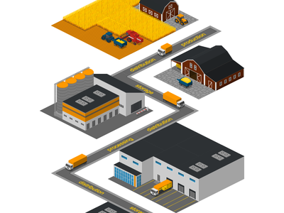 food supply chain logistics supply chain 2.5d vector template illustration isometric