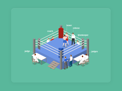 Boxing boxing free 2.5d vector template illustration isometric