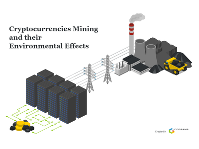 Environmental effects from cryptocurrency mining ecology enviroment mining cryptocurrency free 2.5d vector template illustration isometric