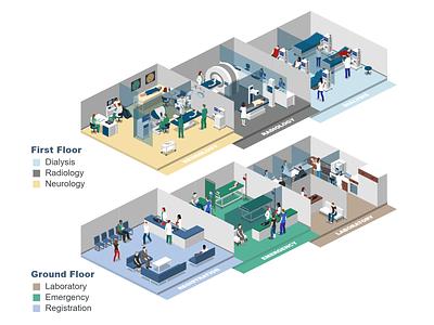 Departments in Hospital 1 neurology radiology dialysis registration emergency laboratory medical floor plan floorplan hospital healthcare 2.5d vector template illustration isometric