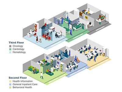 Departments in Hospital  2 behavior inpatient health hematology cardiology oncology floor plan floorplan medicine medical healthcare 2.5d vector template illustration isometric