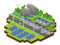 Green Energy Template
