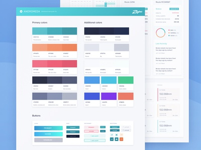 Industrial Analytics Dashboard Style Guide structure dashboard user experience user interface wireframes application web app ui ux web application styleguide zajno