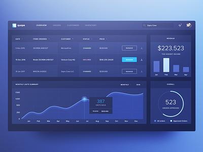 Statistics Dashboard Design for Distributors ux ui product startup analytics quope graph statistic dashboard zajno