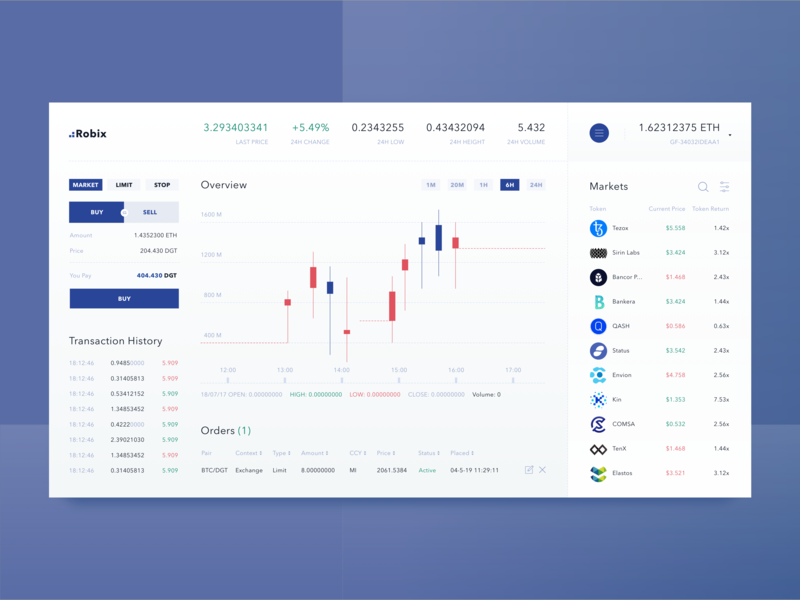 Cryptocurrency trading analytic service finance business app startup product clean ux ui