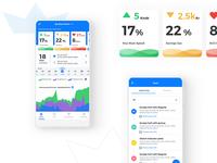 Boat Care - Mobile App