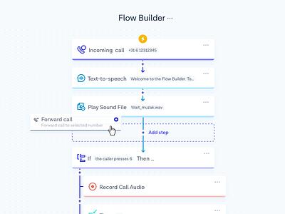 Flow Builder visual editor flow builder flows telecom messagebird dashboard