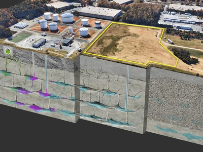 Remediation Cross section