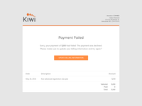 Payment Declined