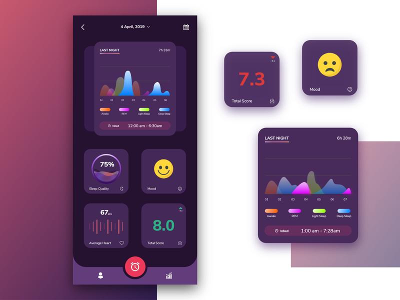 Analytics Chart for Sleep Tracker App 018 sleeptracker analytics chart analytics dailyui018 adobexd ios app ux interface ui dailyuichallenge dailyui design