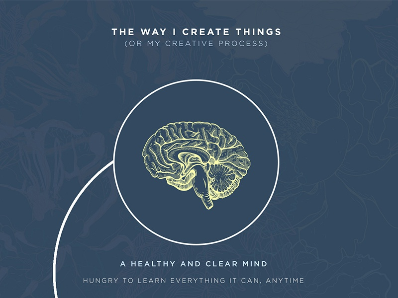 My creative process creative process web page section brain ideas ui interaction learn mind heart
