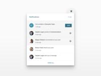 Teamwrk. Drop down notifications