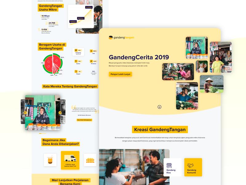 Page annual report 2019 of GandengTangan design simple branding ui