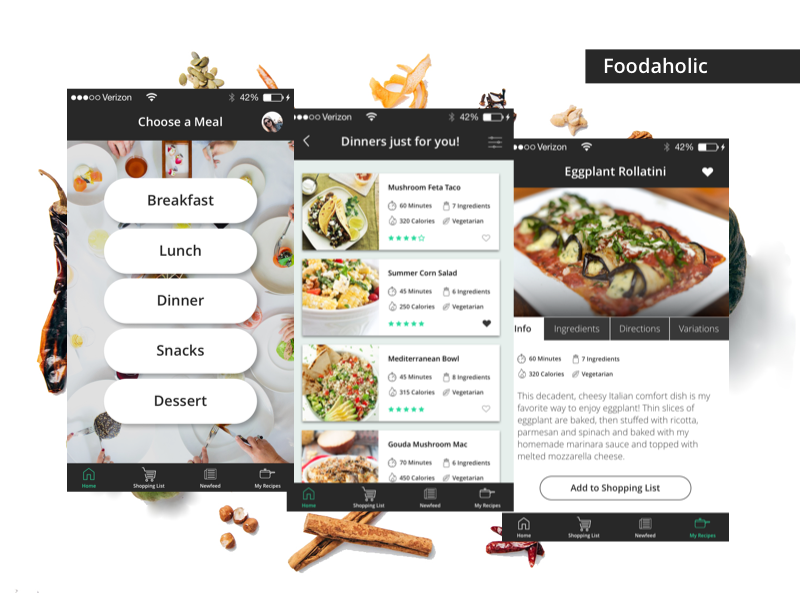 Foodaholic app design