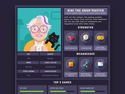 Gamer Profile Infographic Character