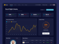 [Dark Version] Sales E-Commerce Dashboard design concept interface ux ui clean minimalism simple dark version dark mode sales dashboard design dashboard