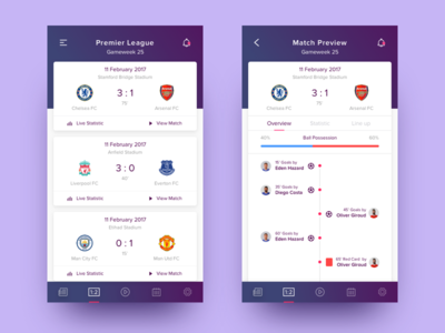 PL Livescore Interface Concept  popular recent debut football experience concept simple interface design ux ui
