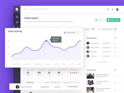 Sales Report Dashboard clear minimalist simple purple exploration ui report sales dashboard