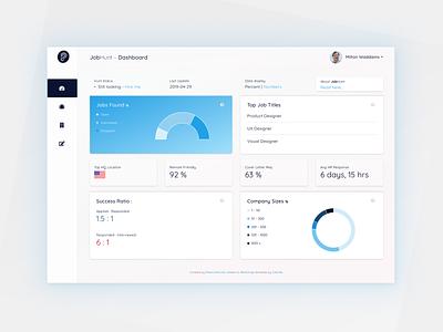 Dashboard design job branding bootstrap statistics visualization database data visualization ui dashboard design dashboad