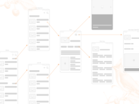 Mobile Concept Sitemap