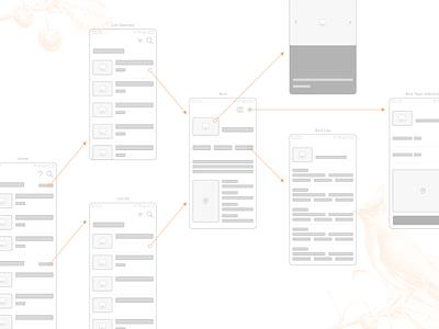 Mobile Concept Sitemap birds flowchart components ux flow sitemap concept design app mobile