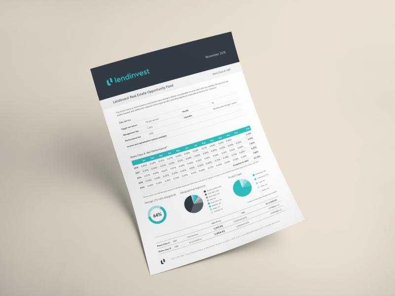 Fund Factsheet brand funds finance data visulization