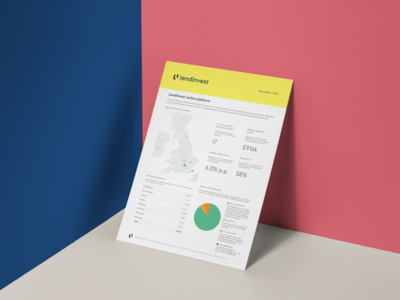 Platform factsheet