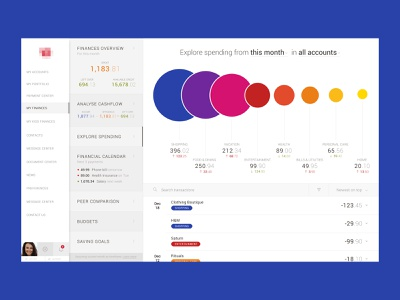 FinTech Data Visualization simple data viz data data visualization complex dashboard fintech finance modern clean