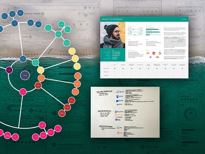 Working on some case studies sea beach ux process wireframes sitemap competitive analysis persona case study
