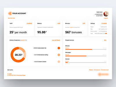 Mobile Operator Dashboard stat account ui ux dashboard mobile operator