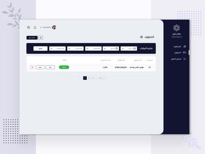 Internet Provider Dashboard