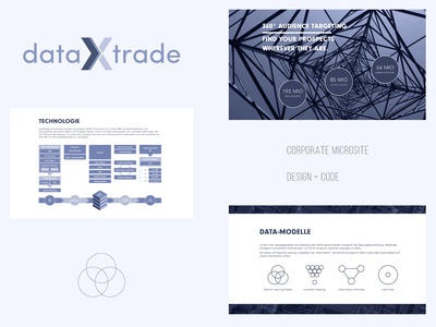 DataXtrade Identity + Website mobile icon minimal illustrator flat ui identity digital web website design uidesign logo website clean design branding webdesign microsite digital design