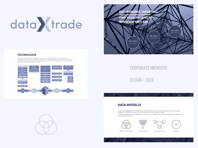 DataXtrade Identity + Website mobile icon minimal illustrator flat ui identity digital web website design uidesign logo website clean design branding webdesign microsite digital design