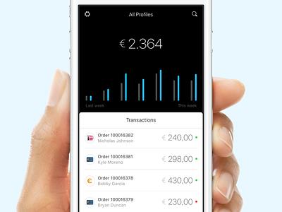 Mollie for iOS design money transactions list interface design ui mollie app ios