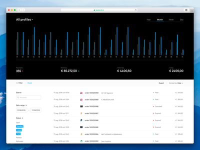 Mollie Dashboard payments transactions table sidebar bars statistics stats mollie dashboard design interface ui