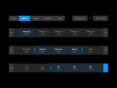 Statistics — Selector website ux ui statistics selector mollie list graph range date dashboard