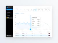 Dashboard – Statistics