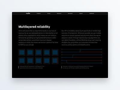 Multilayered reliability animation svg line illustrations black webpage ui design website web mollie